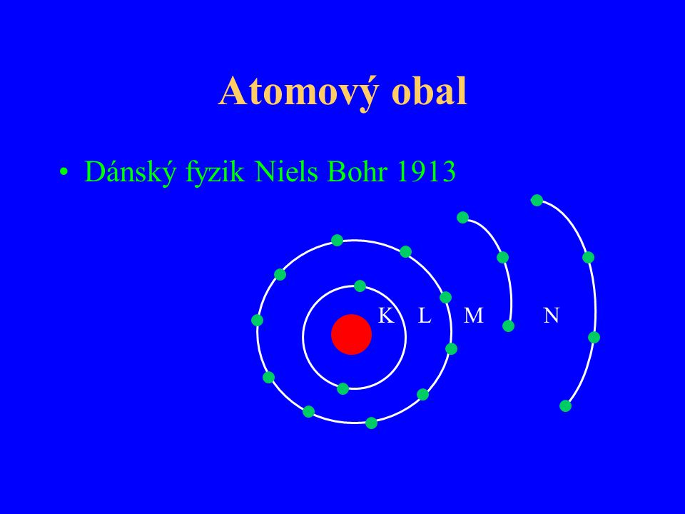 Atomový obal Dánský fyzik Niels Bohr 1913 LKNM