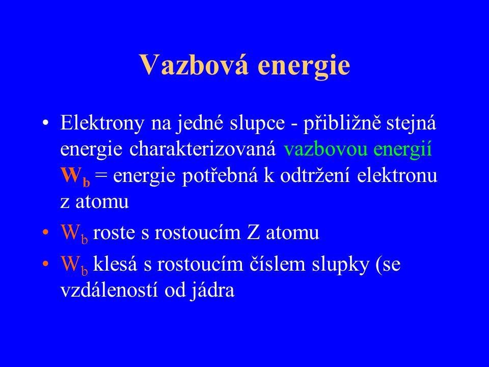 Vazbová energie Elektrony na jedné slupce - přibližně stejná energie charakterizovaná vazbovou energií W b = energie potřebná k odtržení elektronu z a