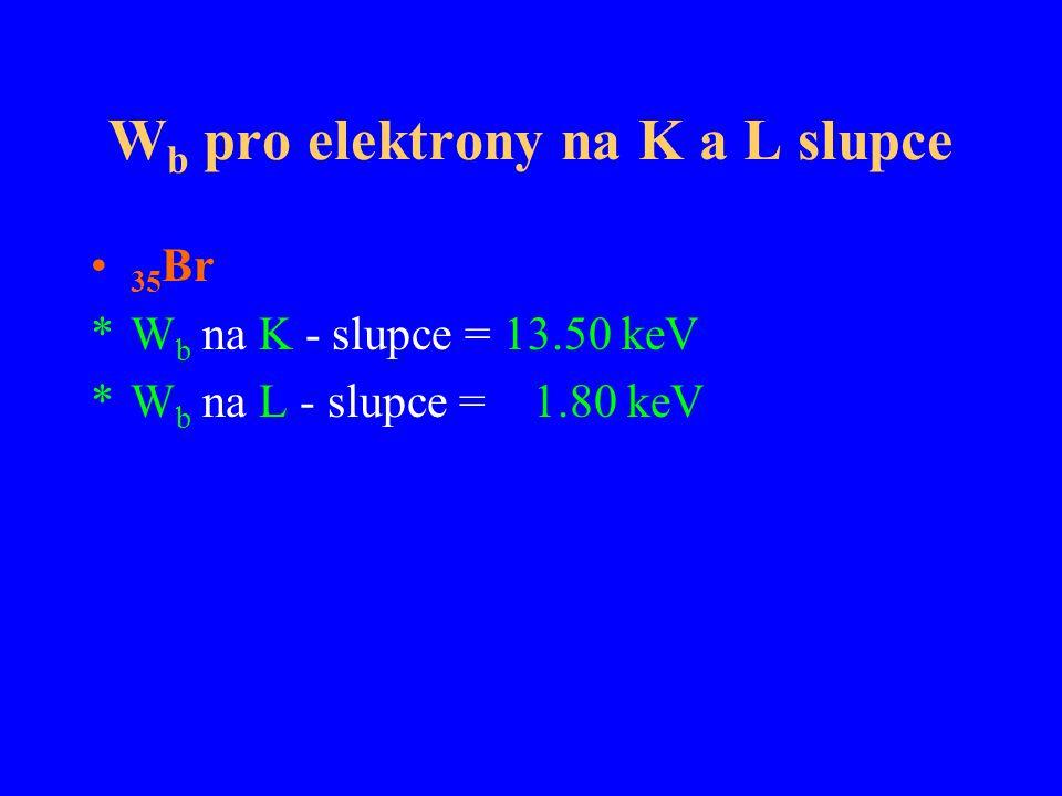 W b pro elektrony na K a L slupce 35 Br *W b na K - slupce = 13.50 keV *W b na L - slupce = 1.80 keV