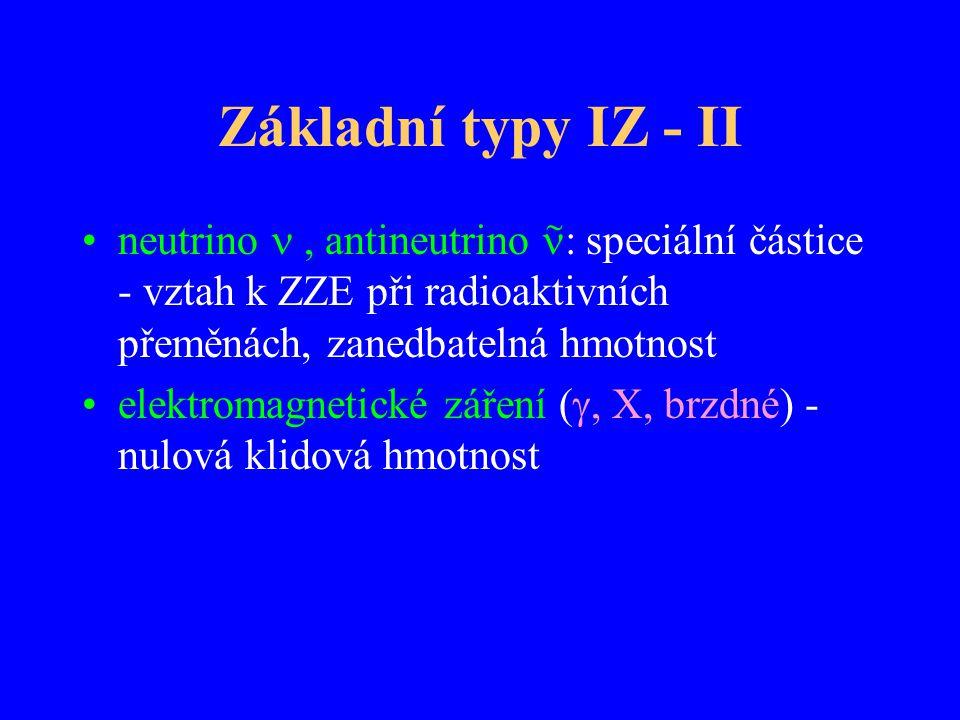 Základní typy IZ - II neutrino, antineutrino : speciální částice - vztah k ZZE při radioaktivních přeměnách, zanedbatelná hmotnost elektromagnetické z