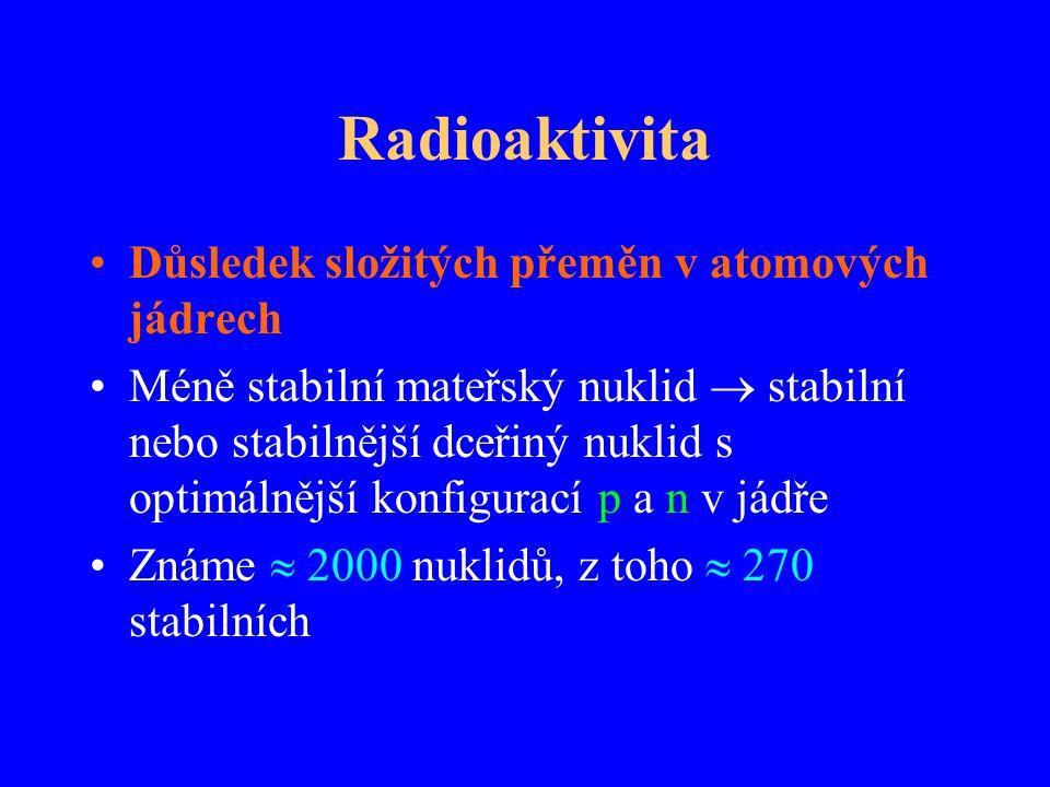 Radioaktivita Důsledek složitých přeměn v atomových jádrech Méně stabilní mateřský nuklid  stabilní nebo stabilnější dceřiný nuklid s optimálnější ko