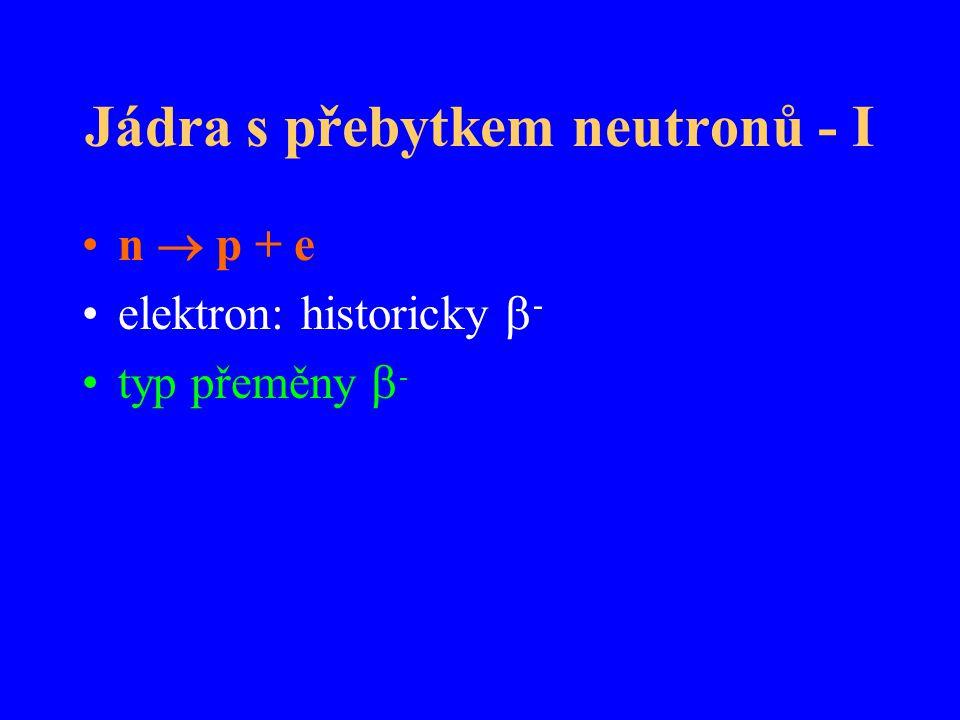 Jádra s přebytkem neutronů - I n  p + e elektron: historicky  - typ přeměny  -