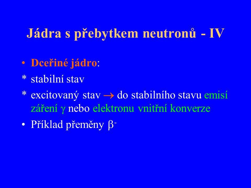 Jádra s přebytkem neutronů - IV Dceřiné jádro: *stabilní stav *excitovaný stav  do stabilního stavu emisí záření  nebo elektronu vnitřní konverze Př