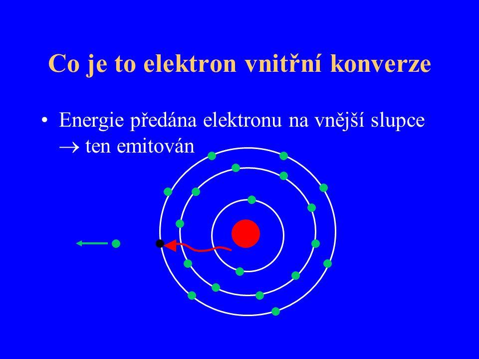 Co je to elektron vnitřní konverze Energie předána elektronu na vnější slupce  ten emitován