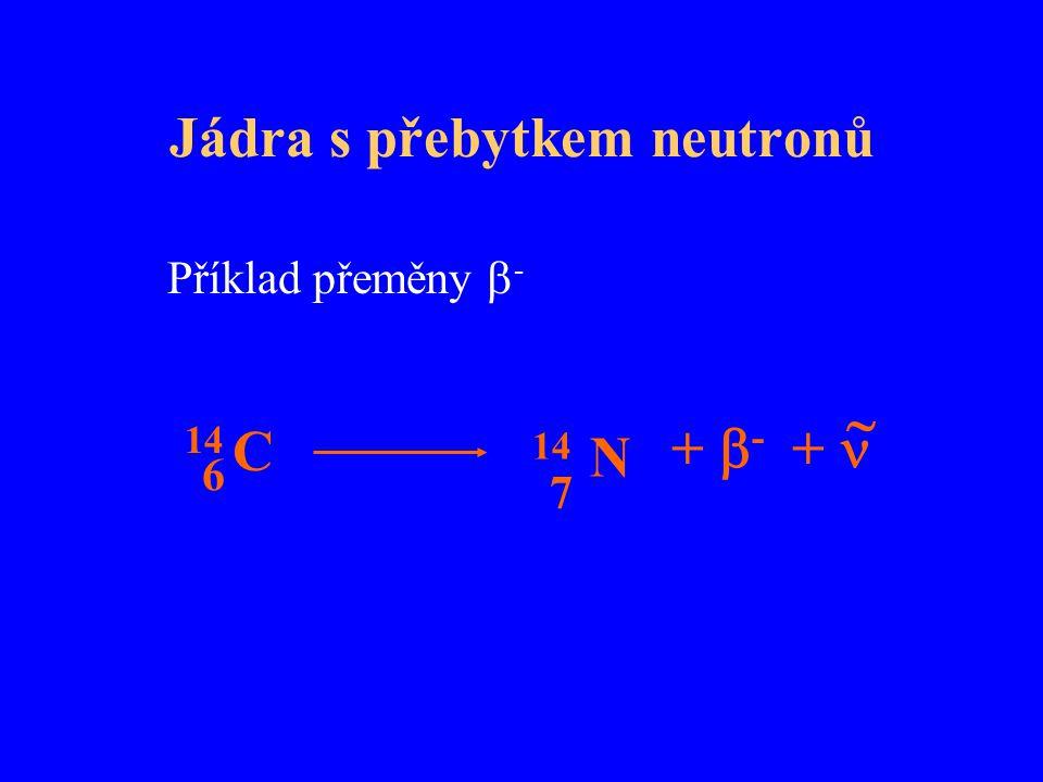 Jádra s přebytkem neutronů Příklad přeměny  - 14 C 14 N 6 7 +  - + 