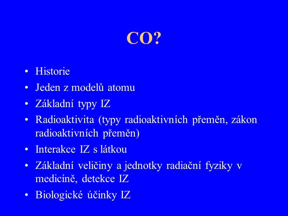 CO? Historie Jeden z modelů atomu Základní typy IZ Radioaktivita (typy radioaktivních přeměn, zákon radioaktivních přeměn) Interakce IZ s látkou Zákla