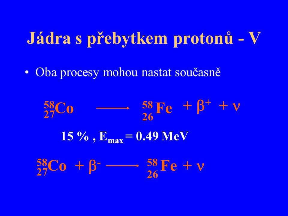 Jádra s přebytkem protonů - V Oba procesy mohou nastat současně 58 Co 58 Fe 27 26 + +  - 58 Co 27 26 58 Fe + +  + 15 %, E max = 0.49 MeV