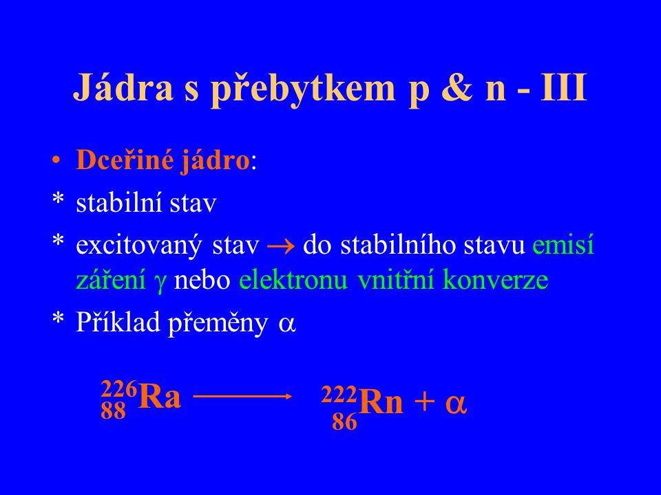 Jádra s přebytkem p & n - III Dceřiné jádro: *stabilní stav *excitovaný stav  do stabilního stavu emisí záření  nebo elektronu vnitřní konverze *Pří