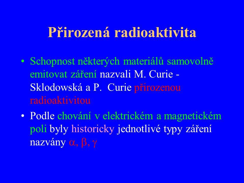 Přirozená radioaktivita Schopnost některých materiálů samovolně emitovat záření nazvali M. Curie - Sklodowská a P. Curie přirozenou radioaktivitou Pod