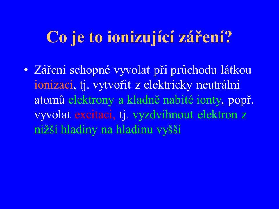 Co je to ionizující záření? Záření schopné vyvolat při průchodu látkou ionizaci, tj. vytvořit z elektricky neutrální atomů elektrony a kladně nabité i