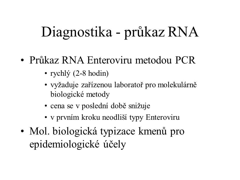 Diagnostika - průkaz RNA Průkaz RNA Enteroviru metodou PCR rychlý (2-8 hodin) vyžaduje zařízenou laboratoř pro molekulárně biologické metody cena se v