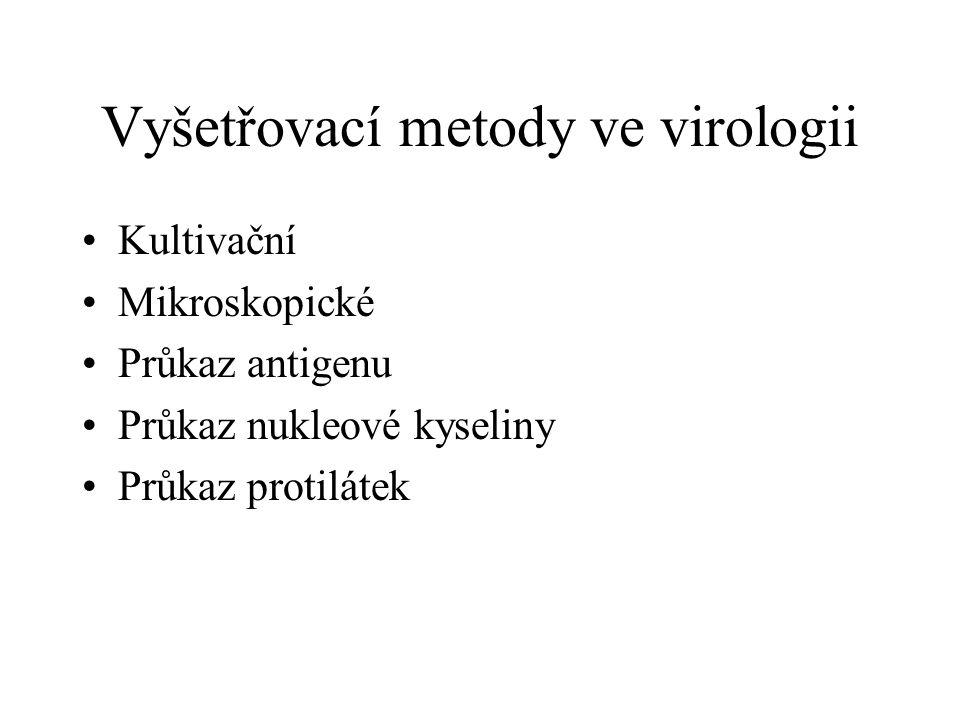 Vyšetřovací metody ve virologii Kultivační Mikroskopické Průkaz antigenu Průkaz nukleové kyseliny Průkaz protilátek