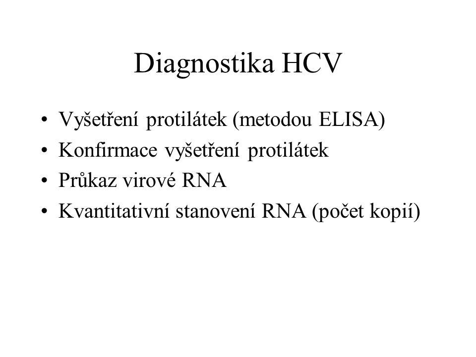 Diagnostika HCV Vyšetření protilátek (metodou ELISA) Konfirmace vyšetření protilátek Průkaz virové RNA Kvantitativní stanovení RNA (počet kopií)