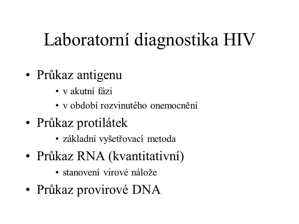 Laboratorní diagnostika HIV Průkaz antigenu v akutní fázi v období rozvinutého onemocnění Průkaz protilátek základní vyšetřovací metoda Průkaz RNA (kv