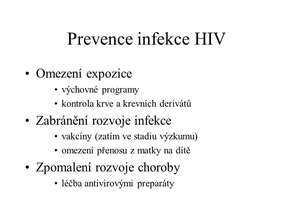 Prevence infekce HIV Omezení expozice výchovné programy kontrola krve a krevních derivátů Zabránění rozvoje infekce vakcíny (zatím ve stadiu výzkumu)