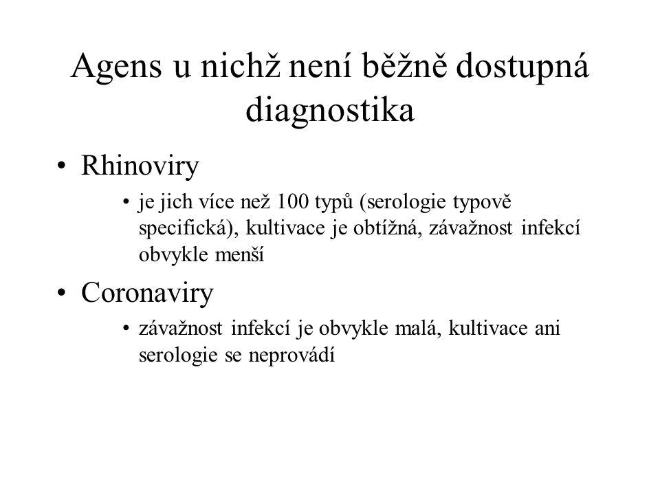 Agens u nichž není běžně dostupná diagnostika Rhinoviry je jich více než 100 typů (serologie typově specifická), kultivace je obtížná, závažnost infek