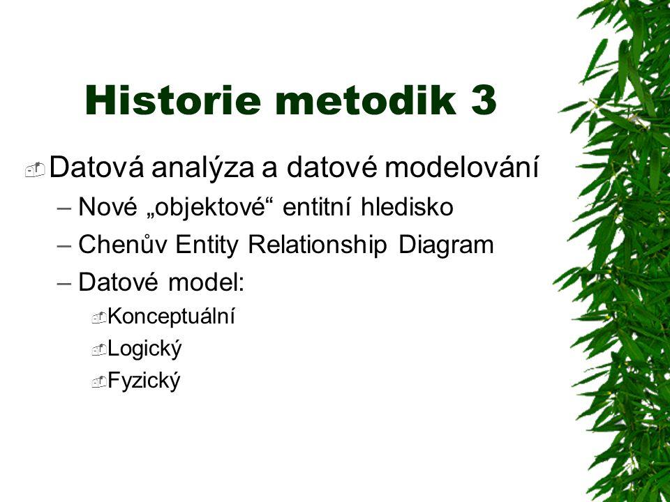 """Historie metodik 3  Datová analýza a datové modelování –Nové """"objektové entitní hledisko –Chenův Entity Relationship Diagram –Datové model:  Konceptuální  Logický  Fyzický"""