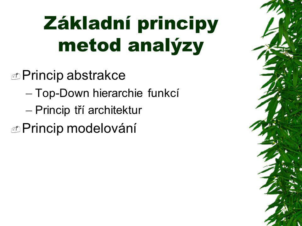 Základní principy metod analýzy  Princip abstrakce –Top-Down hierarchie funkcí –Princip tří architektur  Princip modelování