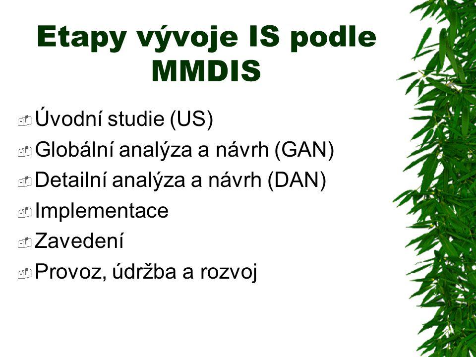Etapy vývoje IS podle MMDIS  Úvodní studie (US)  Globální analýza a návrh (GAN)  Detailní analýza a návrh (DAN)  Implementace  Zavedení  Provoz, údržba a rozvoj