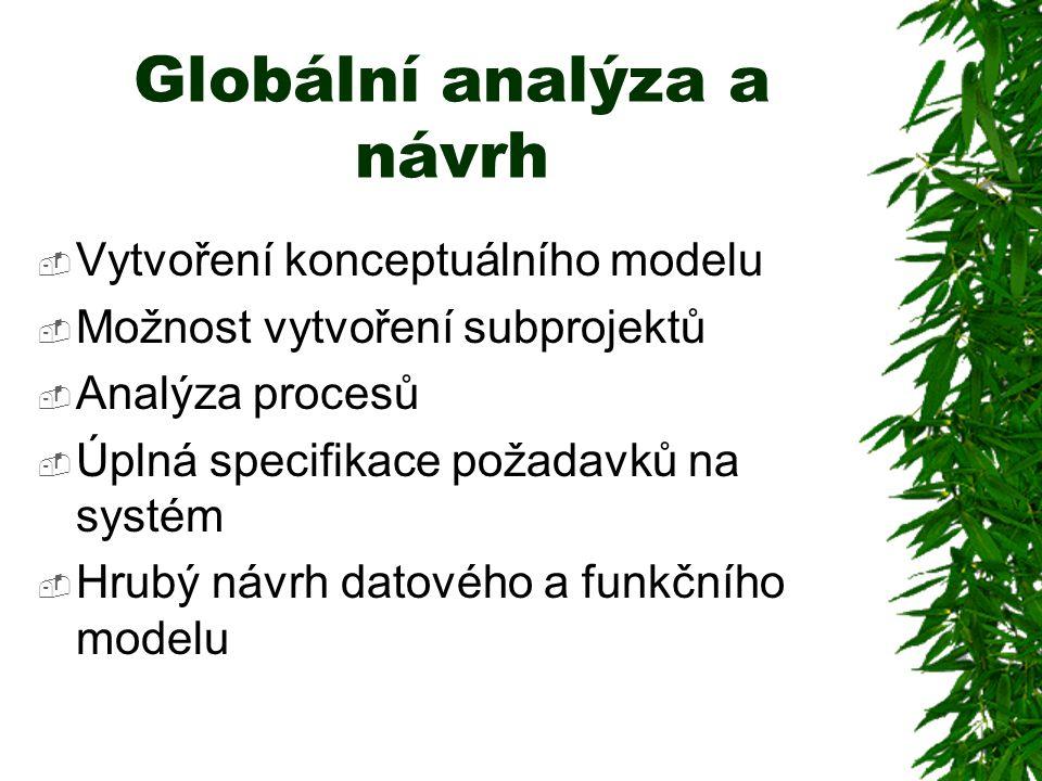 Globální analýza a návrh  Vytvoření konceptuálního modelu  Možnost vytvoření subprojektů  Analýza procesů  Úplná specifikace požadavků na systém  Hrubý návrh datového a funkčního modelu