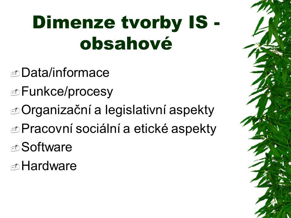 Dimenze tvorby IS - obsahové  Data/informace  Funkce/procesy  Organizační a legislativní aspekty  Pracovní sociální a etické aspekty  Software  Hardware