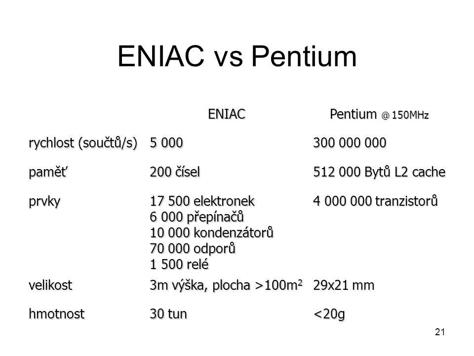 ENIAC vs Pentium ENIAC Pentium @ 150MHz rychlost (součtů/s) 5 000 300 000 000 paměť 200 čísel 512 000 Bytů L2 cache prvky 17 500 elektronek 6 000 přep