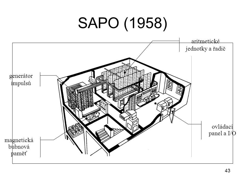 SAPO (1958) 43 generátor impulsů aritmetické jednotky a řadič magnetická bubnová paměť ovládací panel a I/O