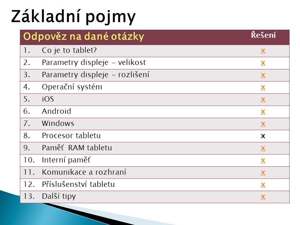 Odpověz na dané otázky Řešení 1.Co je to tablet x 2.Parametry displeje - velikostx 3.Parametry displeje - rozlišeníx 4.Operační systémx 5.iOSx 6.Androidx 7.Windowsx 8.Procesor tabletux 9.Paměť RAM tabletux 10.Interní paměťx 11.Komunikace a rozhraníx 12.Příslušenství tabletux 13.Další tipyx Základní pojmy