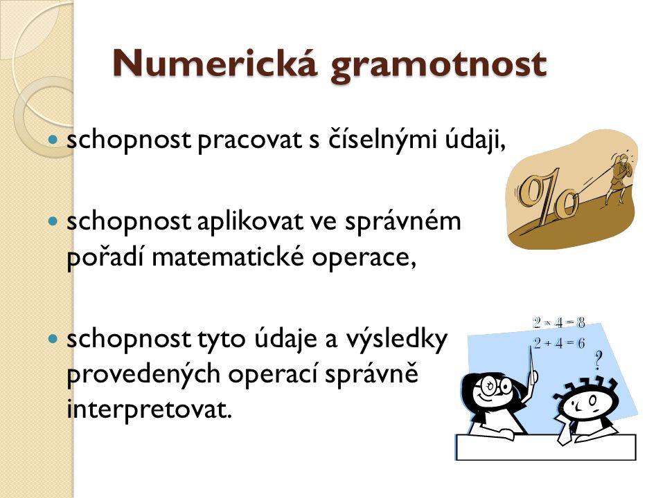 Numerická gramotnost schopnost pracovat s číselnými údaji, schopnost aplikovat ve správném pořadí matematické operace, schopnost tyto údaje a výsledky provedených operací správně interpretovat.