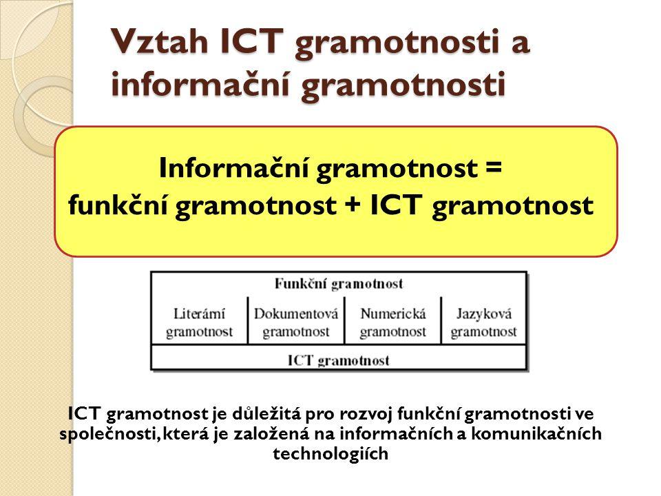 Vztah ICT gramotnosti a informační gramotnosti Informační gramotnost = funkční gramotnost + ICT gramotnost ICT gramotnost je důležitá pro rozvoj funkční gramotnosti ve společnosti, která je založená na informačních a komunikačních technologiích
