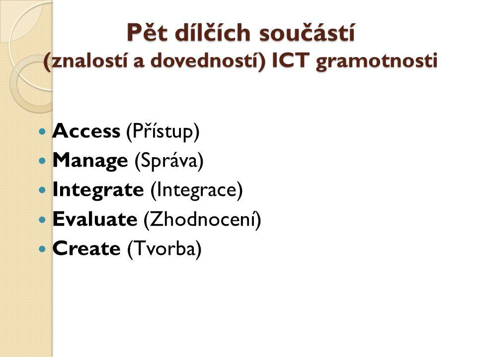 Pět dílčích součástí (znalostí a dovedností) ICT gramotnosti Access (Přístup) Manage (Správa) Integrate (Integrace) Evaluate (Zhodnocení) Create (Tvorba)