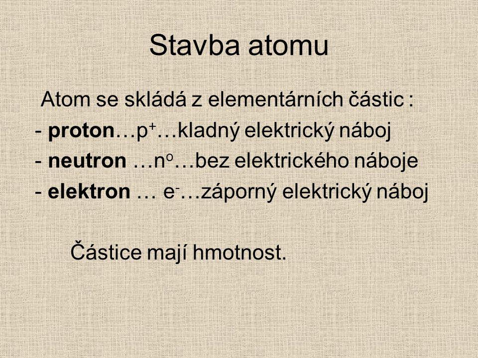 Stavba atomu Atom se skládá z elementárních částic : - proton…p + …kladný elektrický náboj - neutron …n o …bez elektrického náboje - elektron … e - …záporný elektrický náboj Částice mají hmotnost.