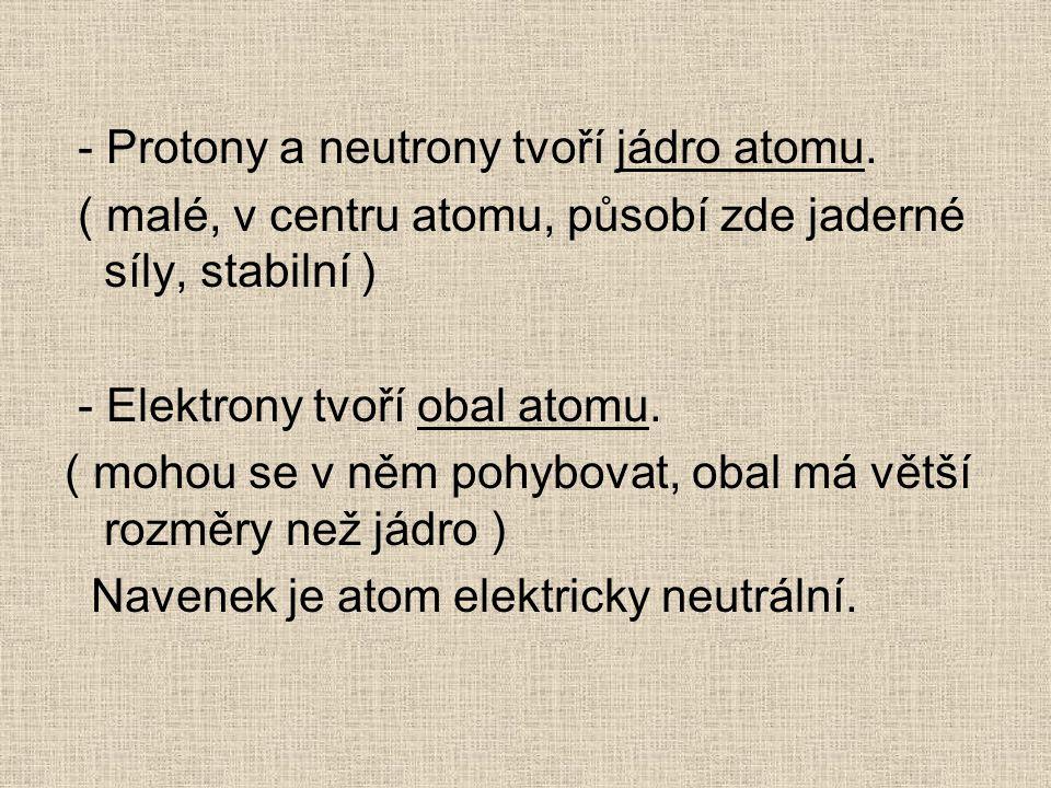 - Protony a neutrony tvoří jádro atomu.