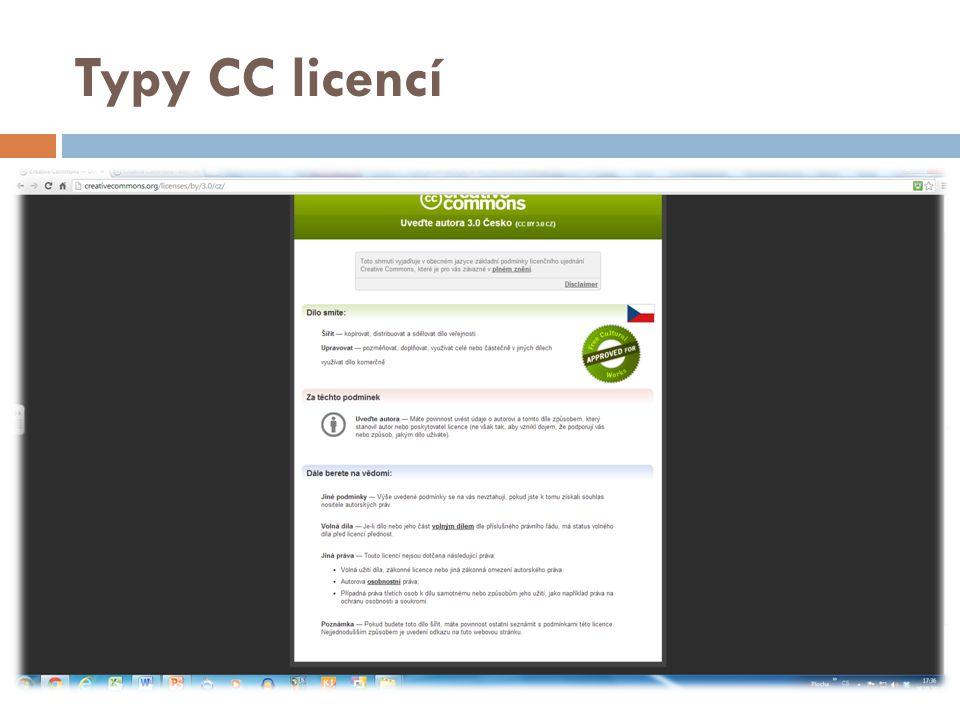 Typy CC licencí