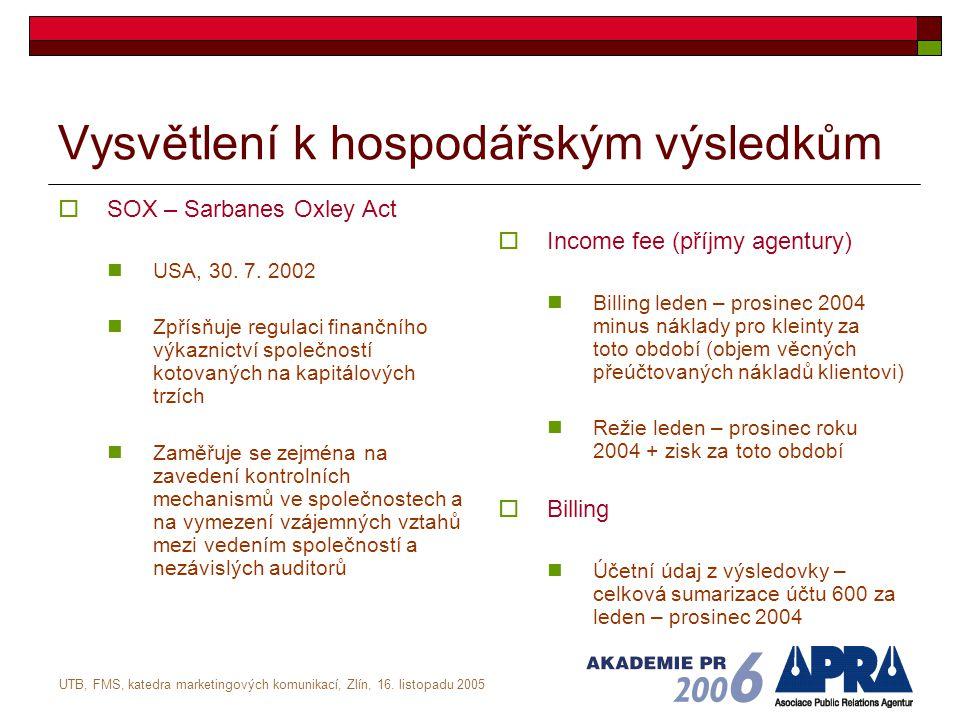 UTB, FMS, katedra marketingových komunikací, Zlín, 16. listopadu 2005 Vysvětlení k hospodářským výsledkům  SOX – Sarbanes Oxley Act USA, 30. 7. 2002