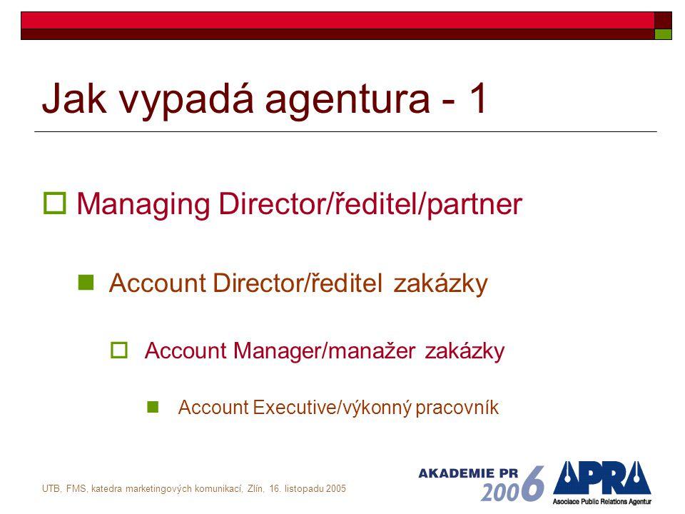 UTB, FMS, katedra marketingových komunikací, Zlín, 16. listopadu 2005 Jak vypadá agentura - 1  Managing Director/ředitel/partner Account Director/řed