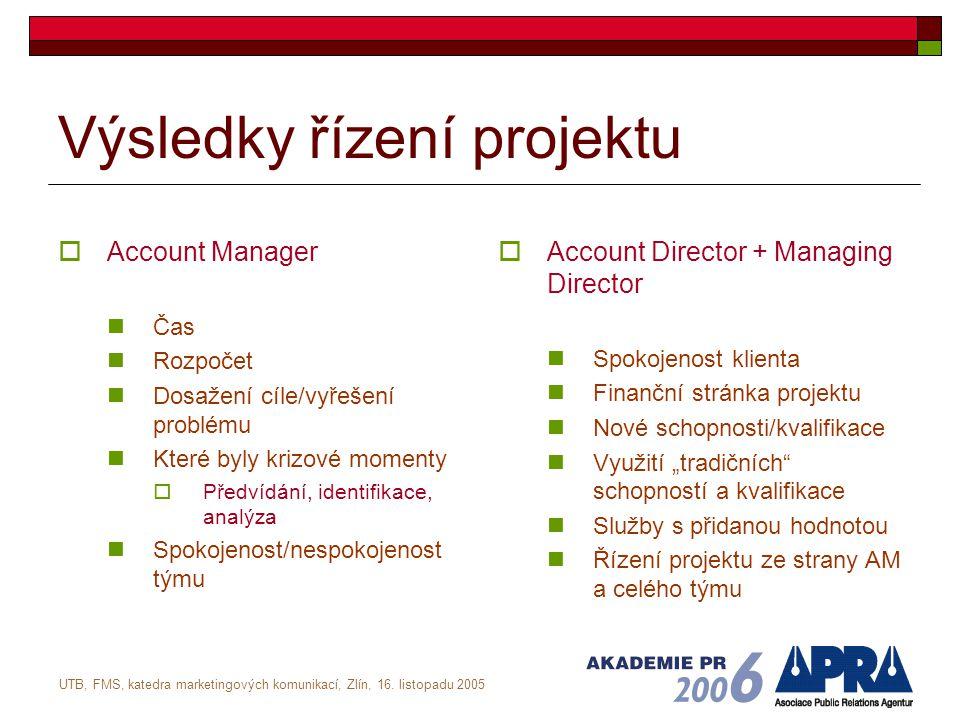 UTB, FMS, katedra marketingových komunikací, Zlín, 16. listopadu 2005 Výsledky řízení projektu  Account Manager Čas Rozpočet Dosažení cíle/vyřešení p
