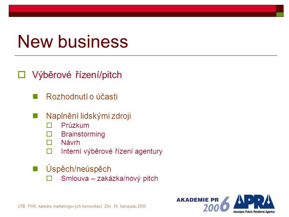 UTB, FMS, katedra marketingových komunikací, Zlín, 16. listopadu 2005 New business  Výběrové řízení/pitch Rozhodnutí o účasti Naplnění lidskými zdroj