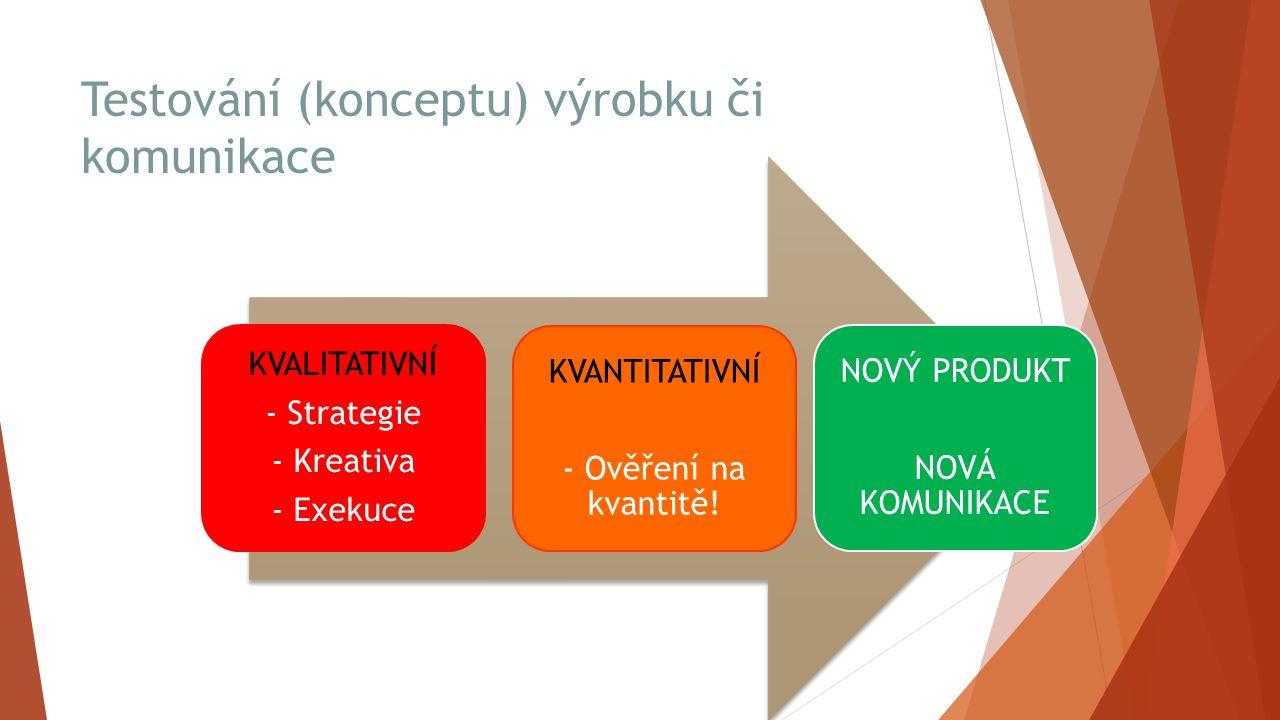 Testování (konceptu) výrobku či komunikace KVALITATIVNÍ - Strategie - Kreativa - Exekuce KVANTITATIVNÍ - Ověření na kvantitě! NOVÝ PRODUKT NOVÁ KOMUNI