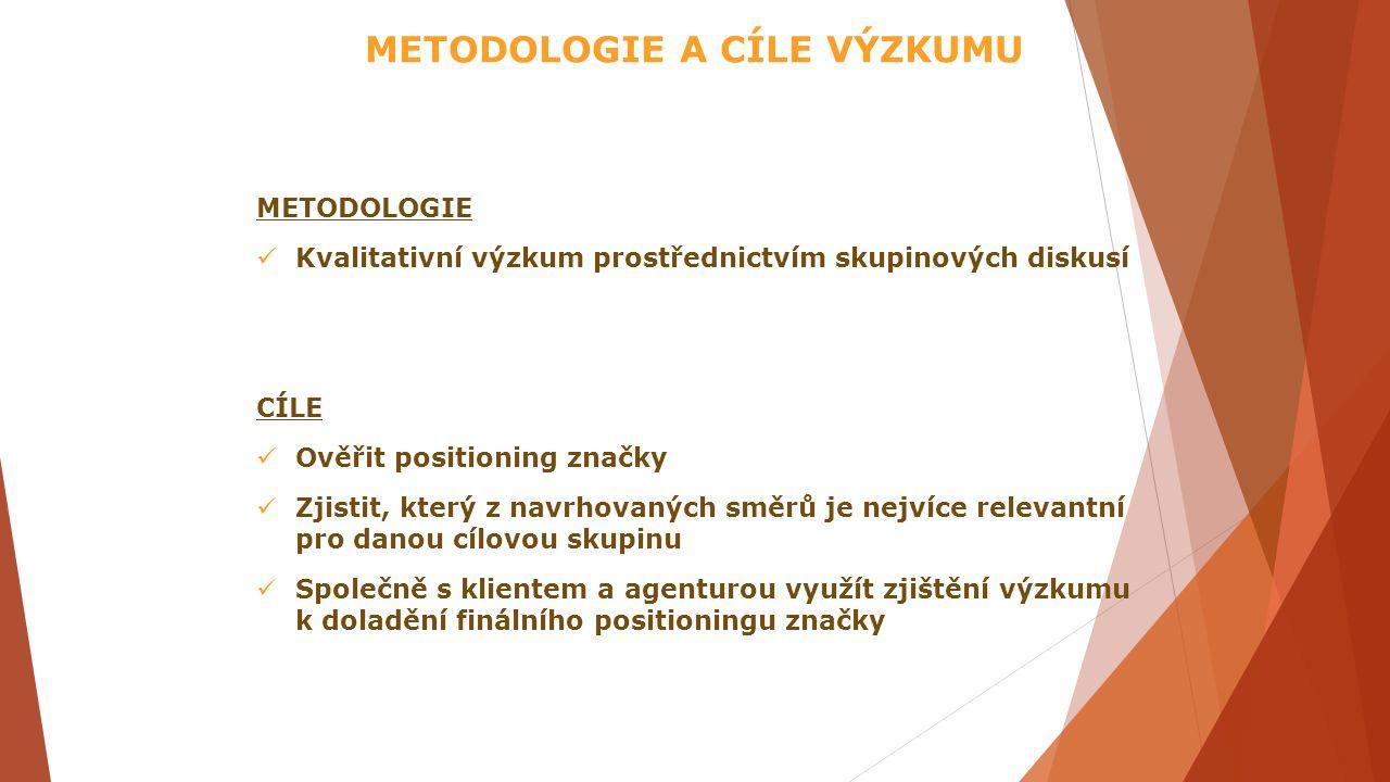 METODOLOGIE A CÍLE VÝZKUMU METODOLOGIE Kvalitativní výzkum prostřednictvím skupinových diskusí CÍLE Ověřit positioning značky Zjistit, který z navrhov