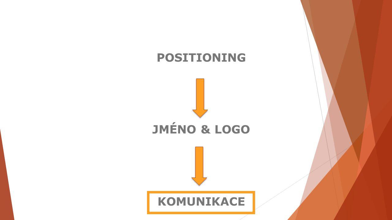 POSITIONING JMÉNO & LOGO KOMUNIKACE