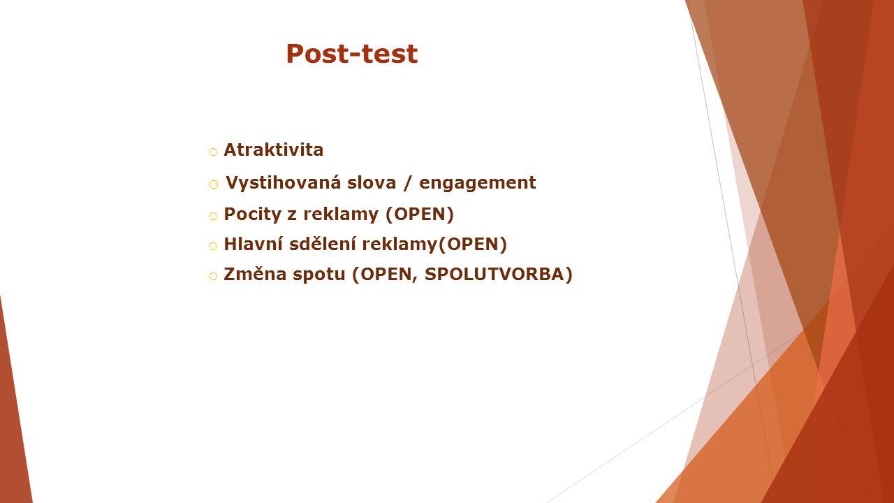 o Atraktivita o Vystihovaná slova / engagement o Pocity z reklamy (OPEN) o Hlavní sdělení reklamy(OPEN) o Změna spotu (OPEN, SPOLUTVORBA) Post-test