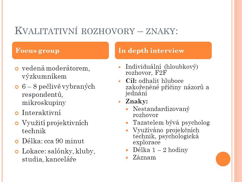 K VALITATIVNÍ ROZHOVORY – ZNAKY : vedená moderátorem, výzkumníkem 6 – 8 pečlivě vybraných respondentů, mikroskupiny Interaktivní Využití projektivních