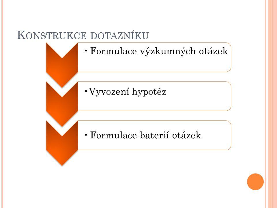 K ONSTRUKCE DOTAZNÍKU Formulace výzkumných otázek Vyvození hypotéz Formulace baterií otázek