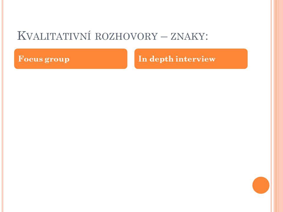 K VALITATIVNÍ ROZHOVORY – ZNAKY : Focus groupIn depth interview