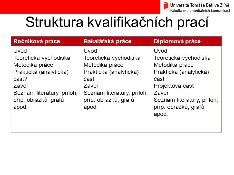 Struktura kvalifikačních prací Ročníková práceBakalářská práceDiplomová práce Úvod Teoretická východiska Metodika práce Praktická (analytická) část? Z