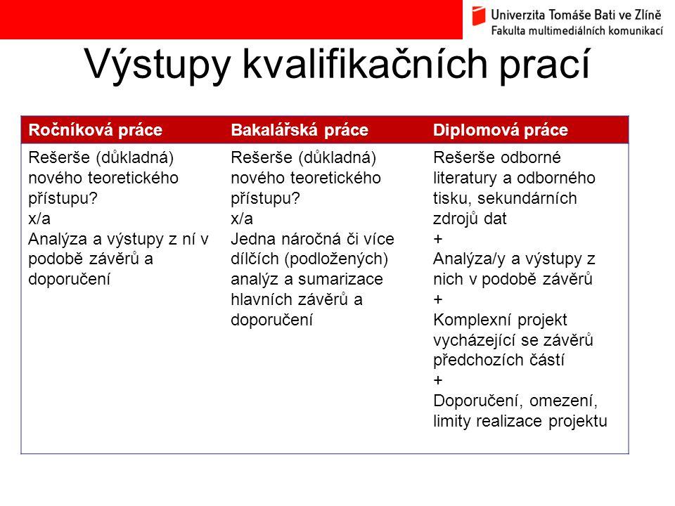 Výstupy kvalifikačních prací Ročníková práceBakalářská práceDiplomová práce Rešerše (důkladná) nového teoretického přístupu? x/a Analýza a výstupy z n