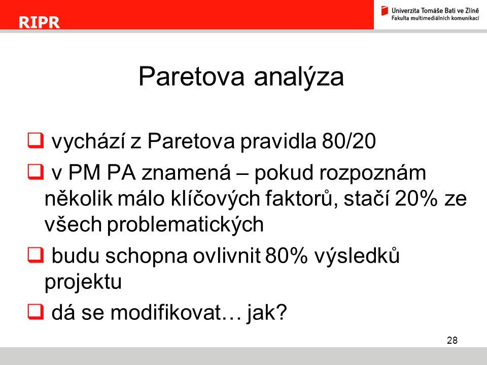 28  vychází z Paretova pravidla 80/20  v PM PA znamená – pokud rozpoznám několik málo klíčových faktorů, stačí 20% ze všech problematických  budu s