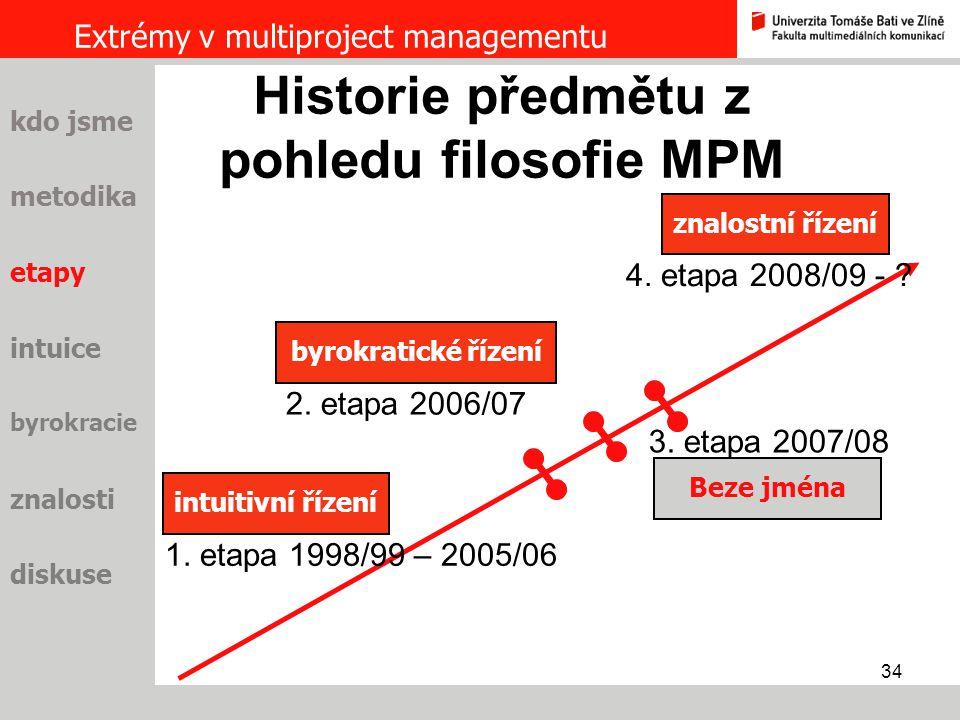 34 1. etapa 1998/99 – 2005/06 Extrémy v multiproject managementu metodika etapy intuice byrokracie znalosti diskuse kdo jsme Historie předmětu z pohle