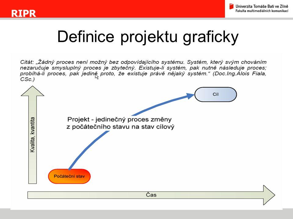 46 RIPR Definice projektu graficky